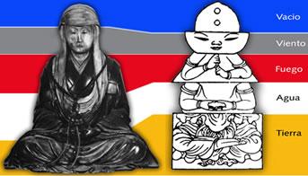 Los cinco elementos representados en una estupa y su relación con el cuerpo humano