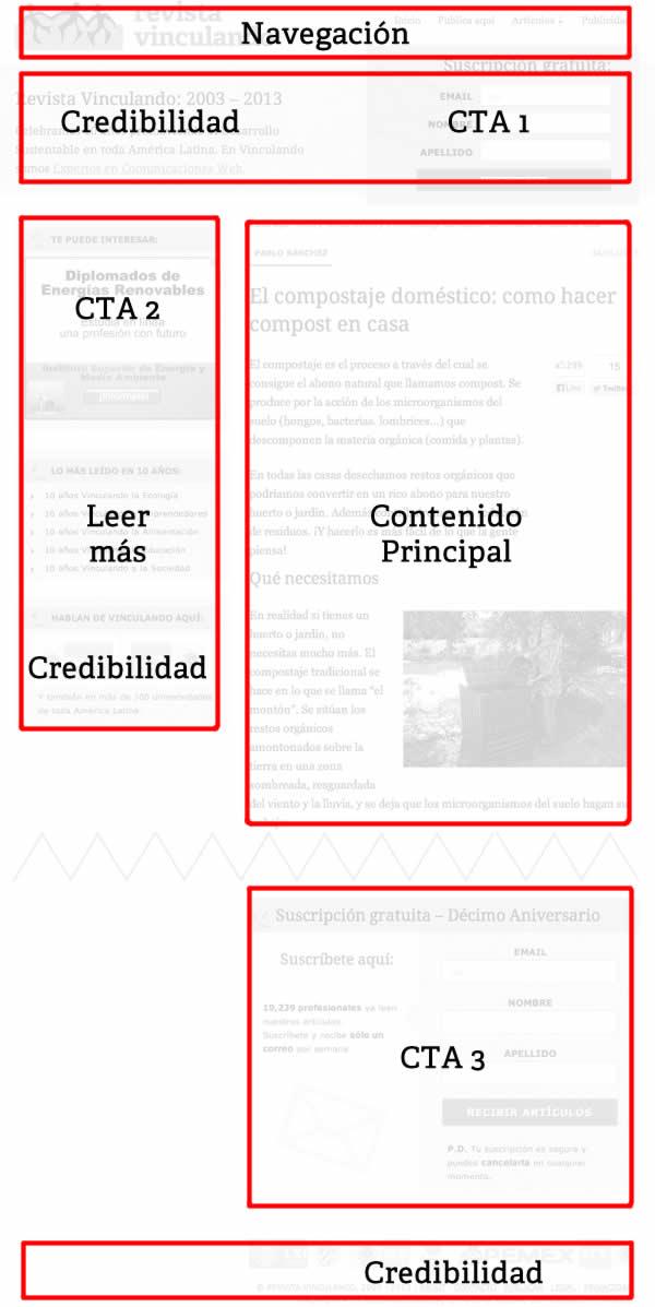 layout-vinculando-avanzado