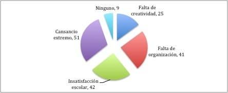 Figura03