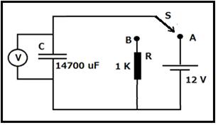 Figura No. 6: Circuito para el estudio de la descarga del capacitor