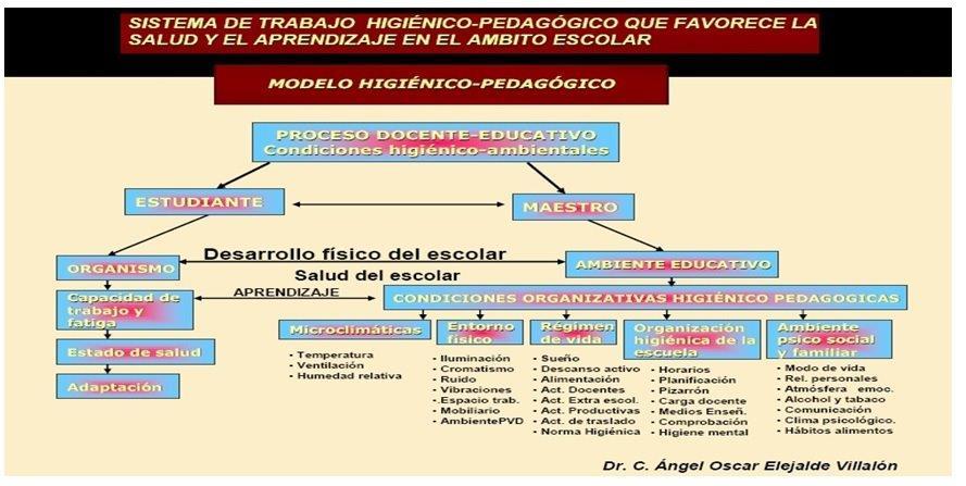 higiene-educacion-preuniversitaria-4